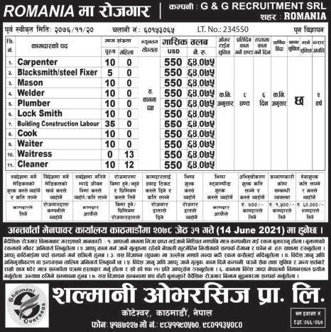 Job Demand in Romania-