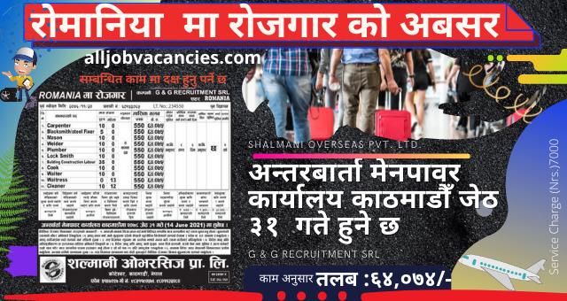 Job Demand inRomania – 145 Demand for Various Post with Good Salary
